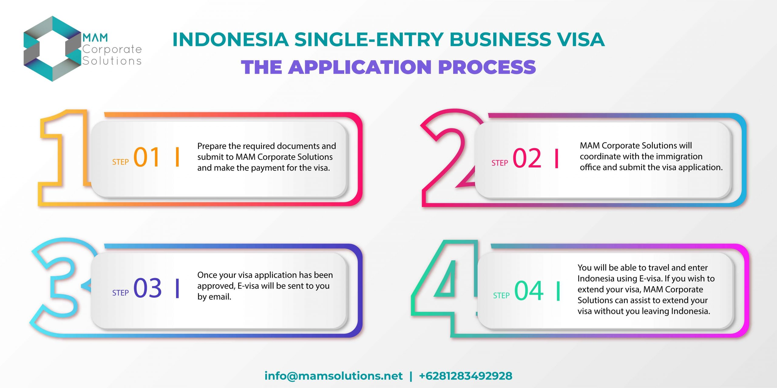 Single Entry Business Visa Application Process | MAM Corporate Solutions